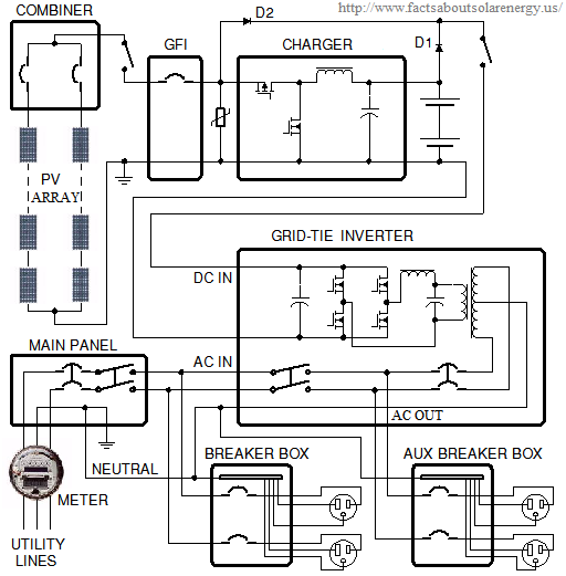 power generator diagram power free engine image for user manual